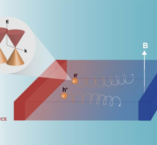 A simple diagram of thermoelectric conversion
