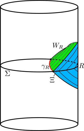 Holographic entanglement wedge