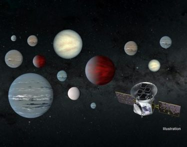 TESS and variety of possible exoplanets it has detected.