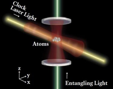 Atoms trapped inside an optical cavity